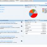 Det nye dashboard i e-conomic