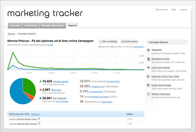 Marketing Tracker - webbaseret værktøj til e-mail markedsføring