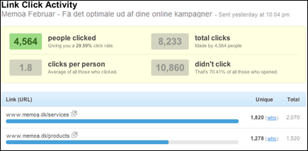 Statistik for åbning af mails, klik mv.