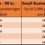 nye-priser-pr-1-1-2015-abb