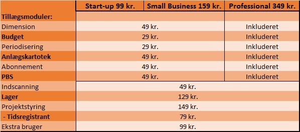 nye-priser-pr-1-1-2015-moduler