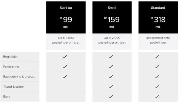 e-conomic-abonnementer og priser