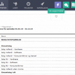 Vis eller skjul søgning i rapporter ie-conomic
